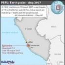 Post-emergencia en Perú: Médicos del Mundo Argentina trabaja en la zona